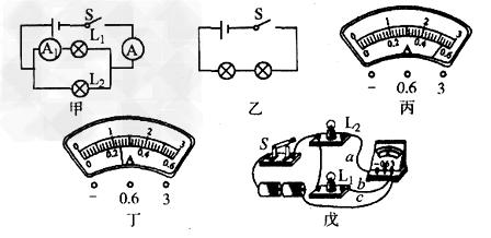 用电流表测量串联电路灯l1的电流,有如图甲,乙,丙所示