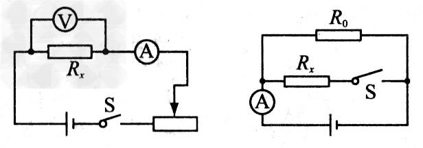 变阻器,开关,电源(电压未知),未知电阻②电路图如图甲所示,电压表读数
