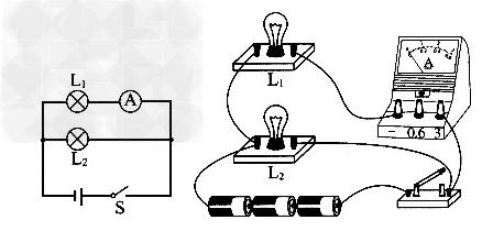 初中物理试题 电路 在方框中画出灯泡l和灯泡l并联.