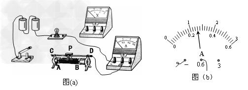"""在""""测量小灯泡电功率""""的实验中,已知小灯泡的额定电压"""