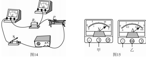 (2)电路滑动正确后,闭滑片半s,连接变阻器如图p数合开15甲所示,电流表红树林优秀教案图片
