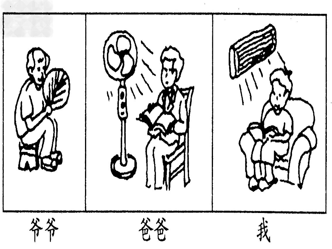 下面的漫画从一个侧面反映了我国近20多年来的社会变化,它表明 ①改革图片