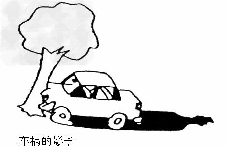 动漫 简笔画 卡通 漫画 手绘 头像 线稿 447_288