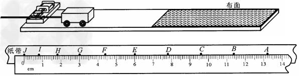 并最终选择了如图所示的一条纸带(附有刻度尺)进行测量.