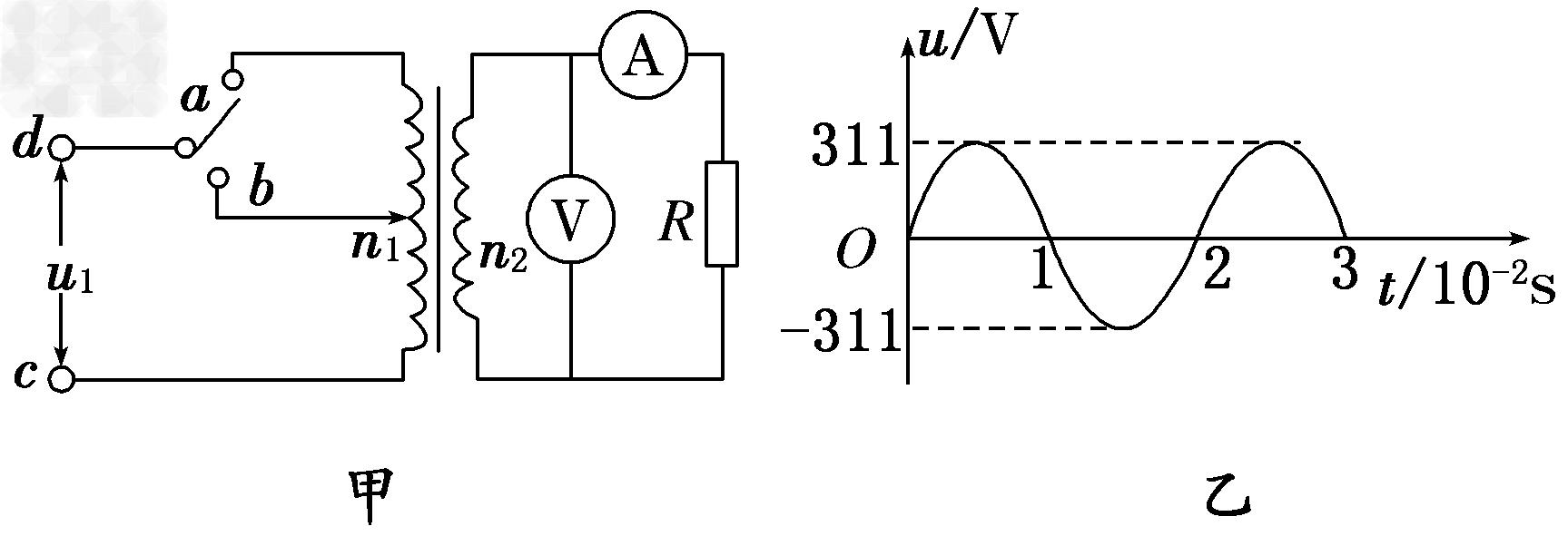 如图甲所示,理想变压器原,副线圈的匝数比为10:1